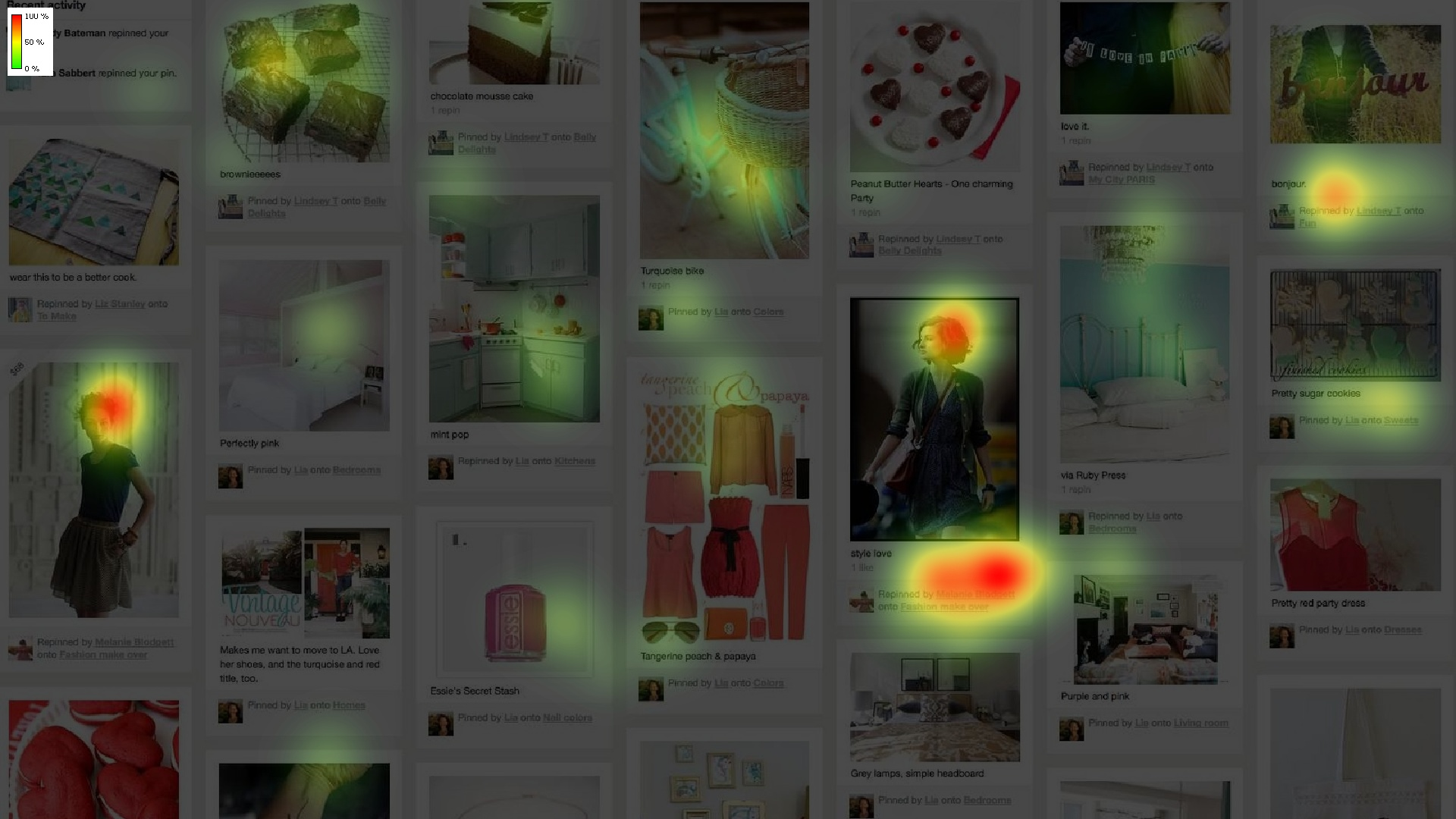 The effect of human image in B2C website design: an eye ...